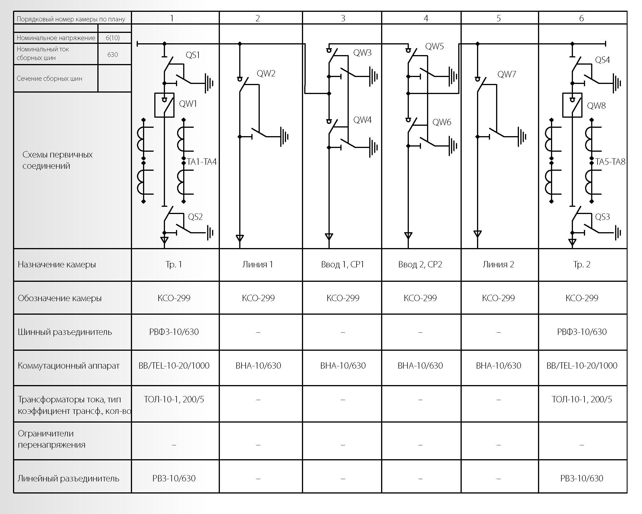 принципиальная электрическая схема ксо-2ум