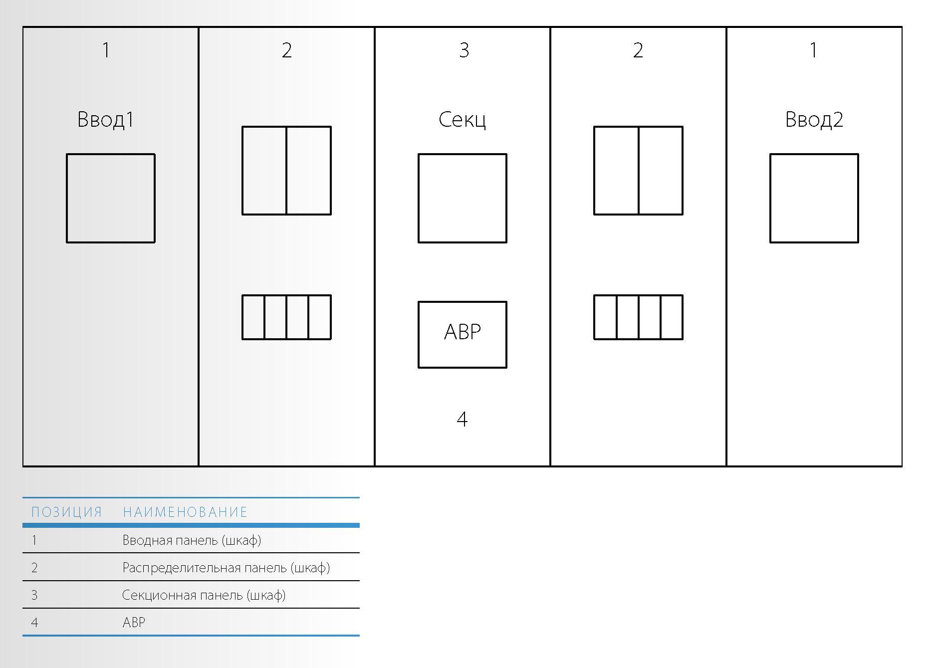 Электрическая схема грщ судов